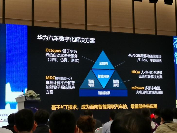 华为轮值董事长徐直军:华为不造车 聚焦ICT技术帮车企造好车
