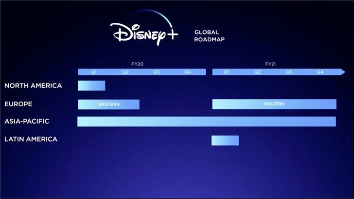 从刚定档的Disney+,看未来的流媒体格局