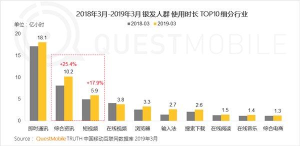 2019中国人口e?策_中国人为何不愿买新iPhone了
