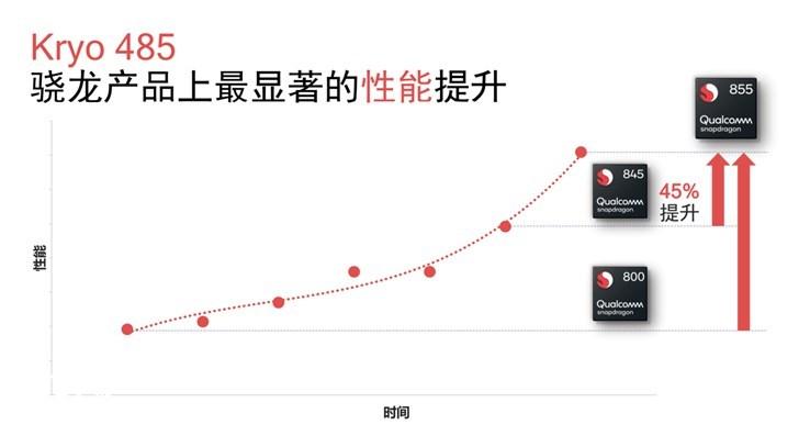 魅族16s已开启京东预售:200元定金,4月27日付尾款,28日起发货(3)