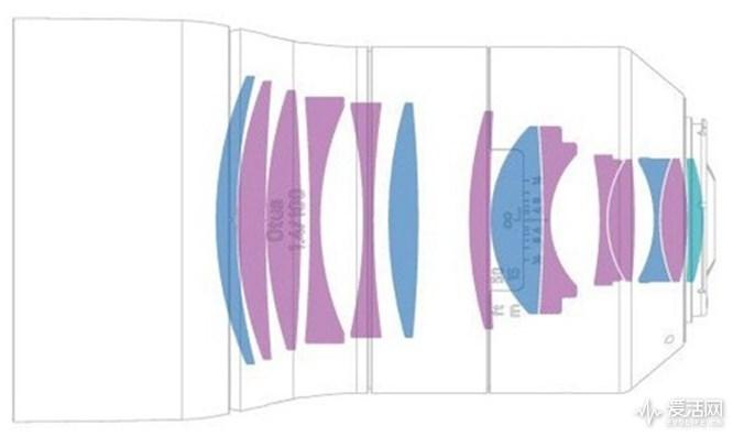 做梦都想要的人像镜头:蔡司正式发布Otus 100mm f/1.4