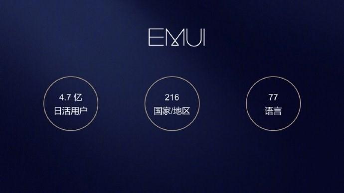 华为:EMUI服务着216个国家和地区中的4.7亿日活跃用户