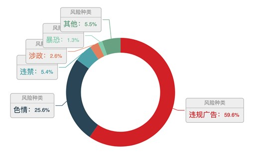 安卓统一推送联盟与12321合作,共同治理垃圾推送消息