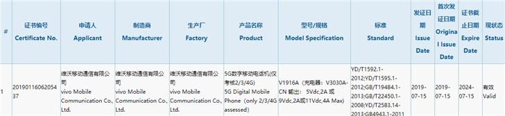 vivo 5G手机获3C认证:支持44W快充