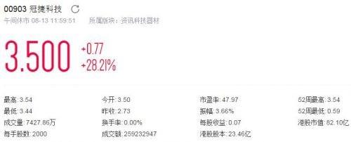 中国电子拟私有化冠捷科技 称将减少维持上市地位的成本