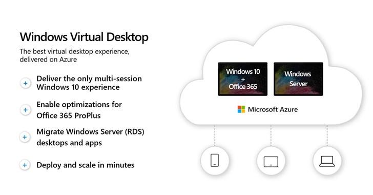 微软Windows Virtual Desktop功能即将正式发布