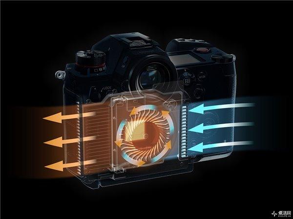 松下的进击:发布首款6K拍摄全幅无反相机LUMIX S1H