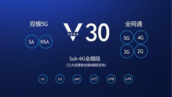 荣耀首度公开5G实验室,宣布Vera30支持双模5G全网通