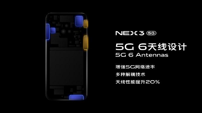 vivo NEX 3 5G正式公布:6天线侧边式分布+44W超级闪