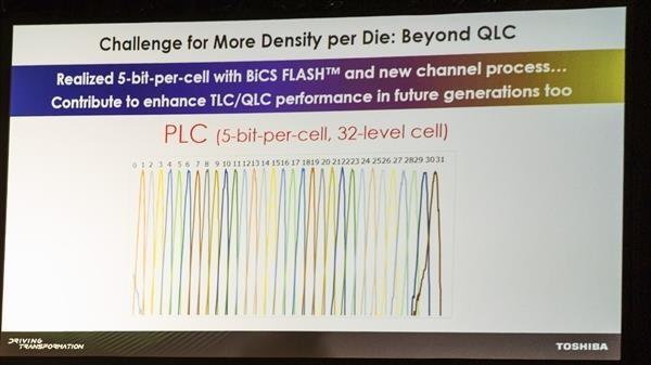 比机械硬盘还慢图个什么?NAND厂商密谋PLC闪存,2021年前不会上市