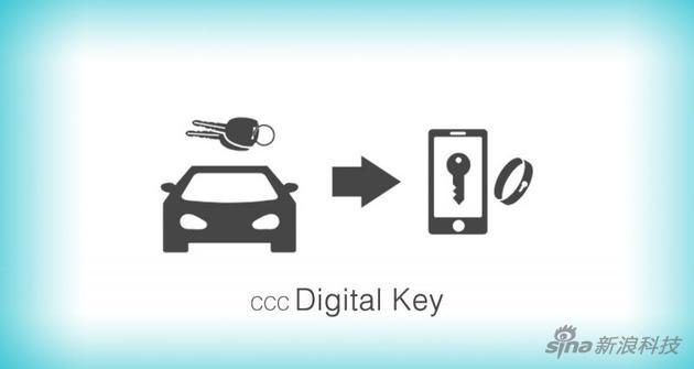 苹果iPhone能当汽车钥匙了,关于CarKey的一些知识