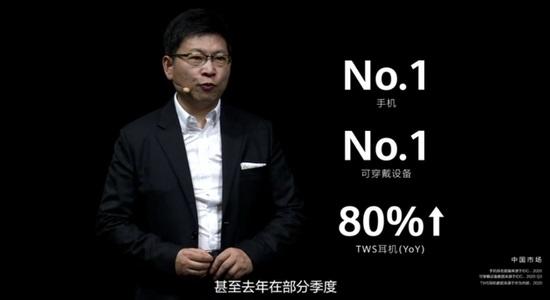余承东:华为 2020 年活下来了,手机和可穿戴设备份额中国第一