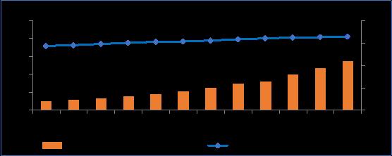 工信部披露前四月的电信用户发展情况  用户总数达16.05 亿户