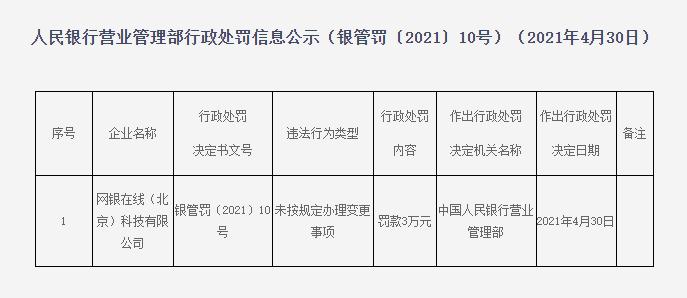 京东子公司网银在线被罚 3 万元,因未按规定办理变更事项