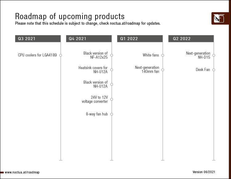散熱器廠商貓頭鷹近日發布了產品路線圖 展現了未來的規劃