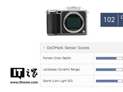 首破100分:哈苏X1D相机获DxOMark 102分评价