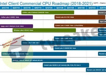 英特尔移动平台处理器路线图曝光:14nm H系列将延续至2021年