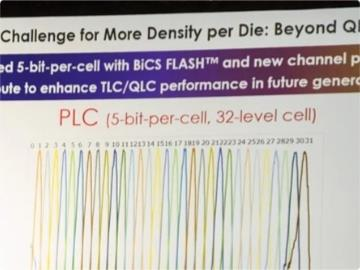 东芝开始研究5bit PLC闪存颗粒